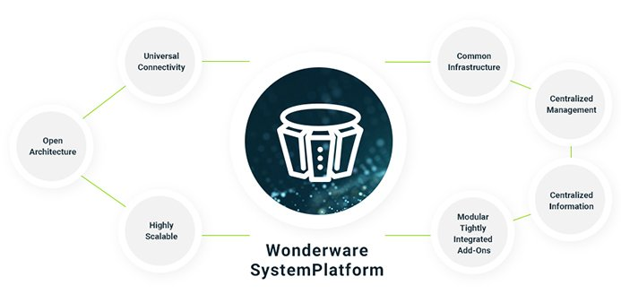 system-platform-1