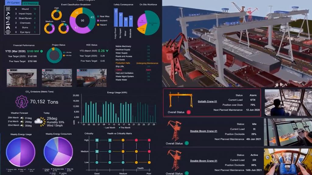monitorización puertos con BIM
