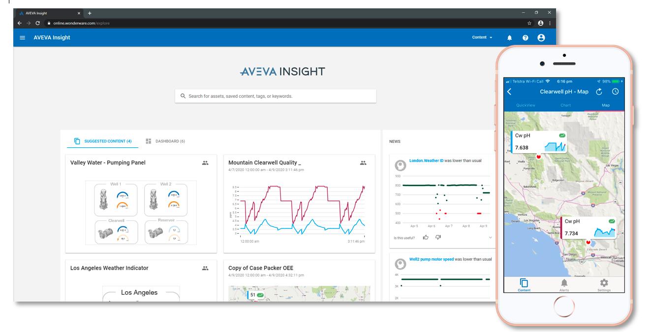 AVEVA Insight Software As A Service